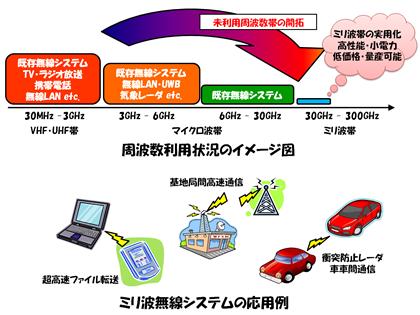 20090330-MMWSystem